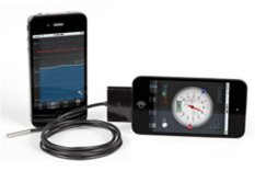 Dostmann  Temperature Probes for iPhone, iPad and iPod touch
