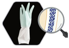 Meditrade®  Surgical Gloves Finessis Aegis®